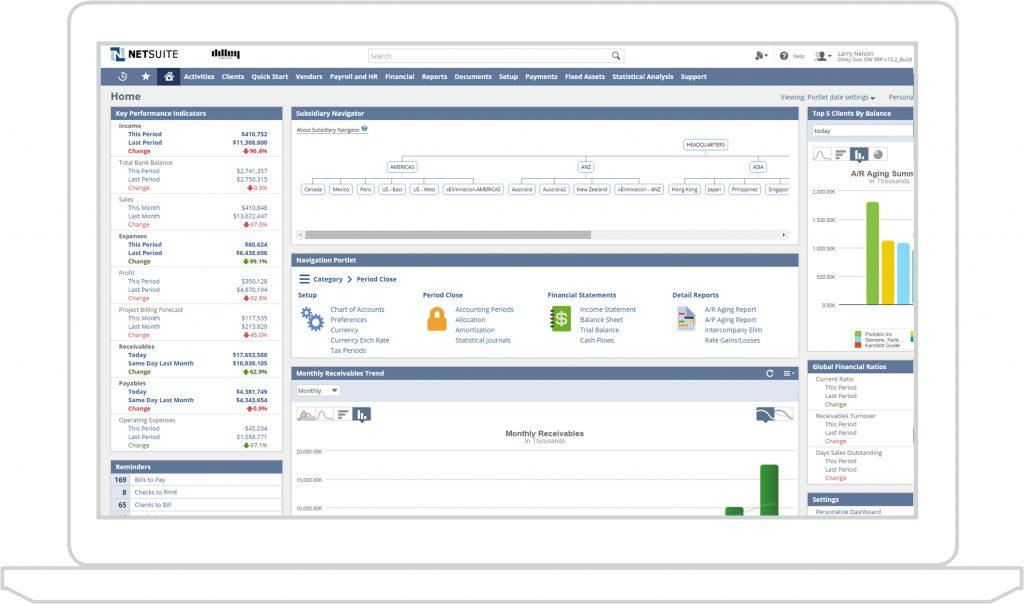 scr-financial-management