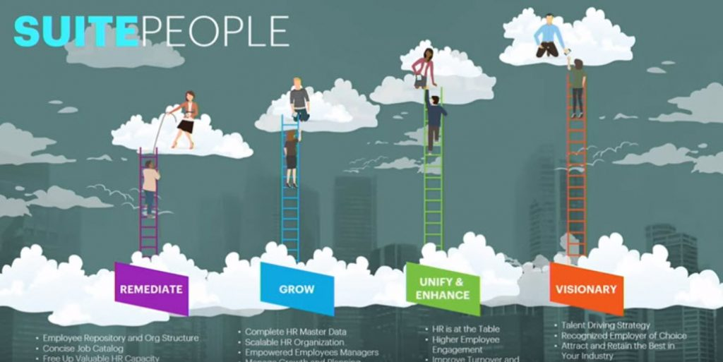 netsuite-get-whats-next-suitepeople