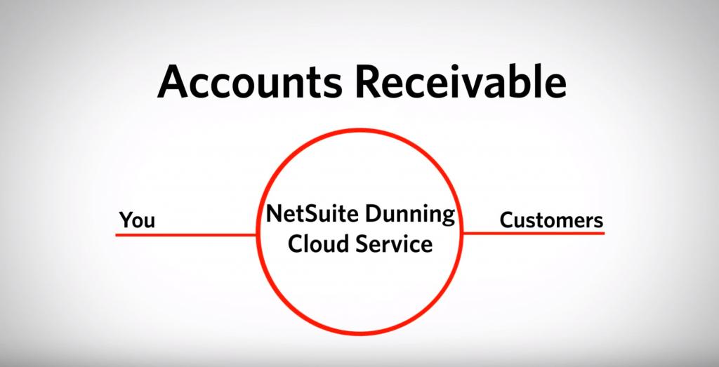 ns-dunning-cloud-service