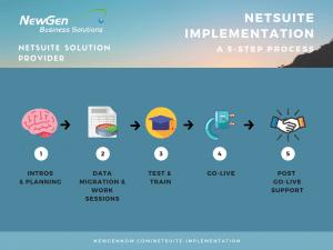 Netsuite implementation