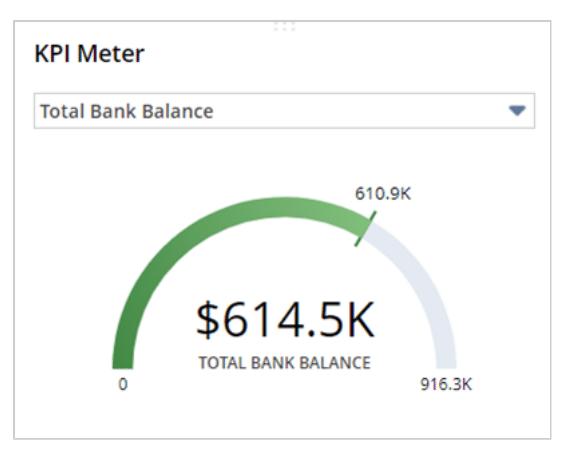 NetSuite KPI Meter