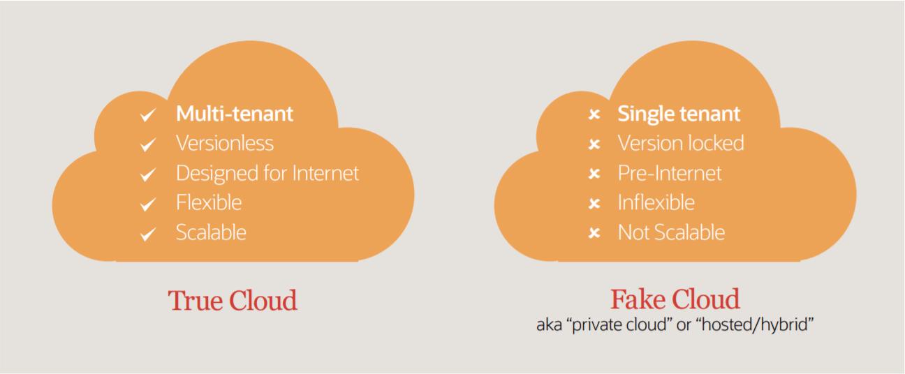 true-cloud-ns