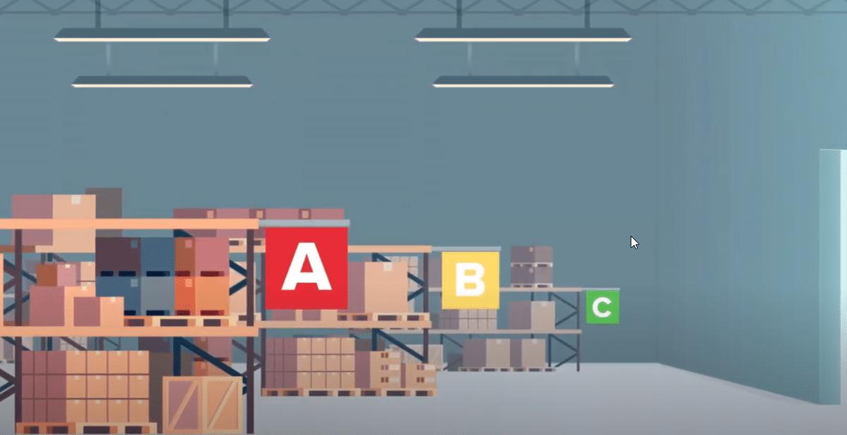 ns-abc-inventory-analysis