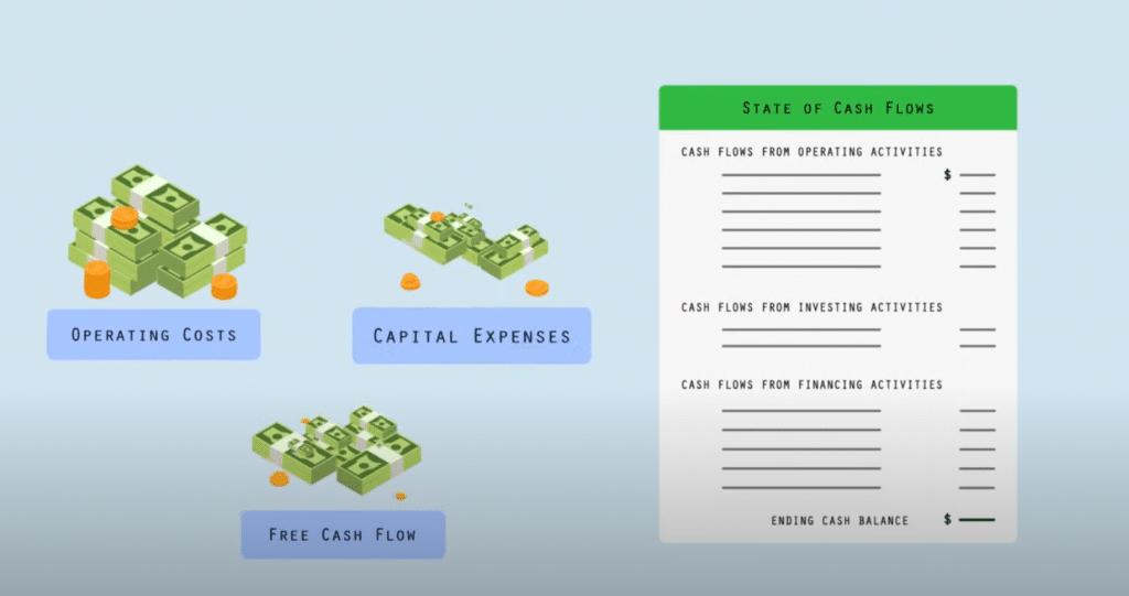 free-cash-flow-NS